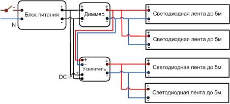 Схема диммера для светодиодной ленты своими руками